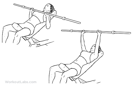 incline bench press execução